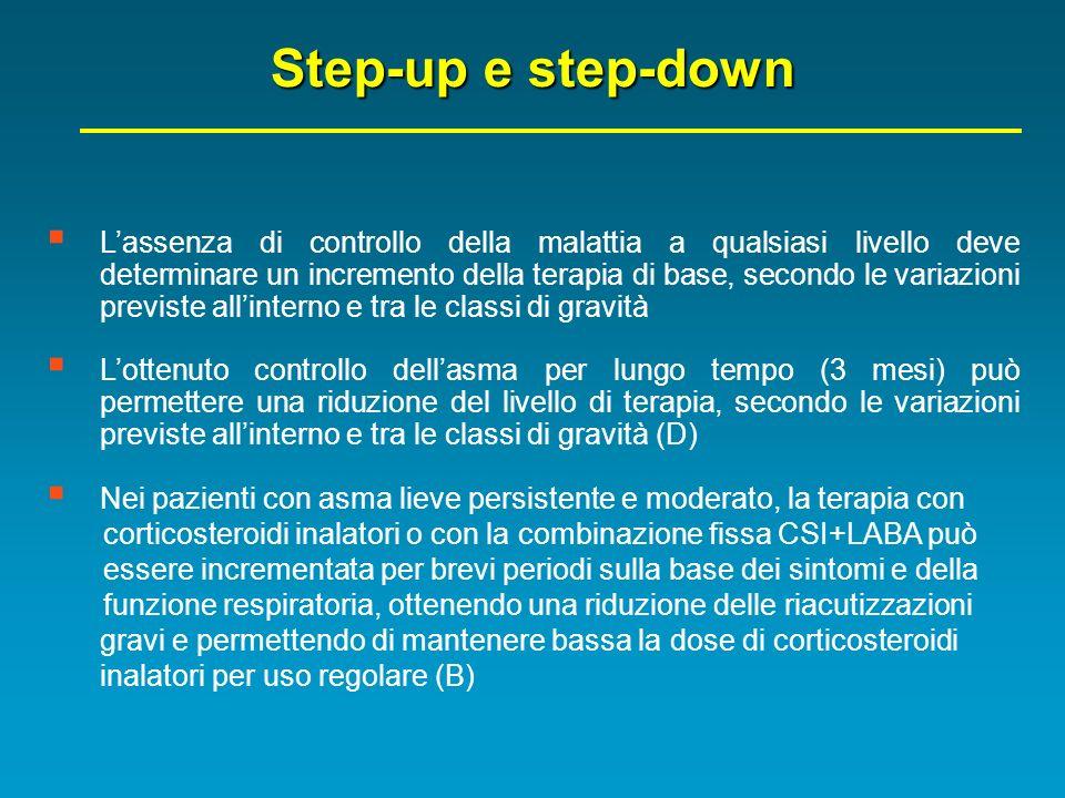 Lassenza di controllo della malattia a qualsiasi livello deve determinare un incremento della terapia di base, secondo le variazioni previste allinter