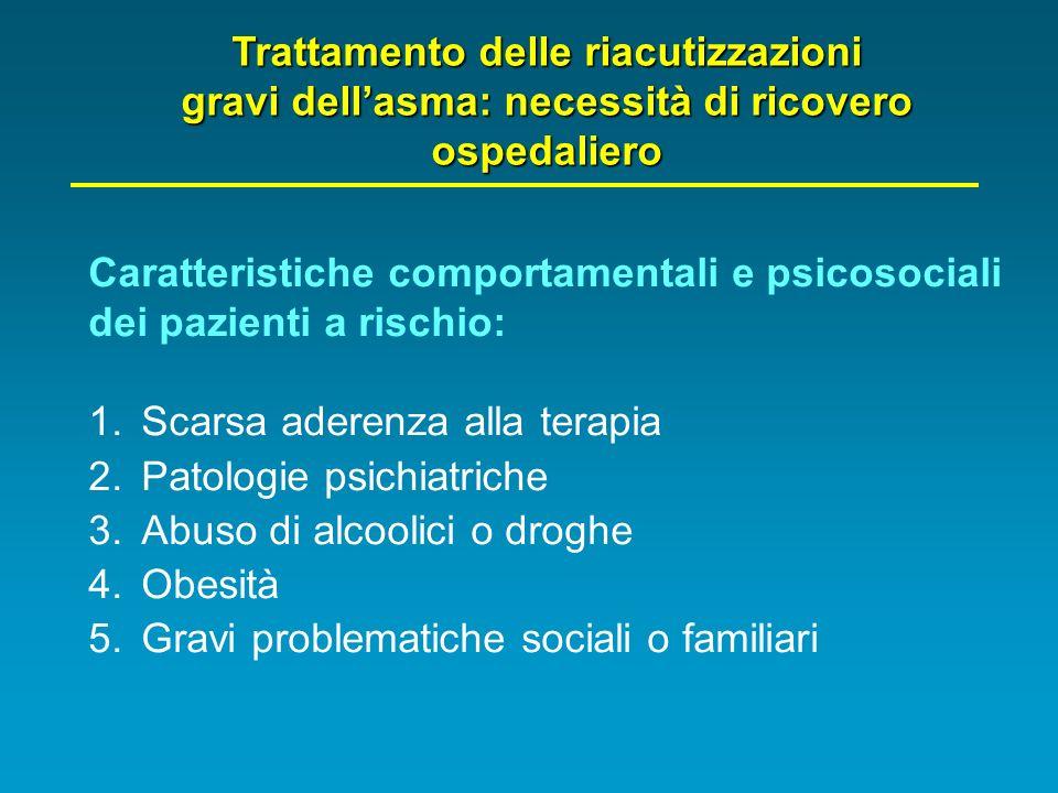 Trattamento delle riacutizzazioni gravi dellasma: necessità di ricovero ospedaliero Caratteristiche comportamentali e psicosociali dei pazienti a risc
