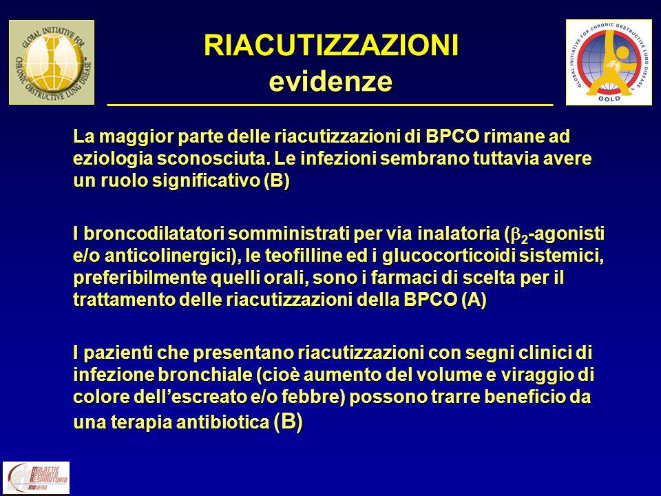 RIACUTIZZAZIONIevidenze La maggior parte delle riacutizzazioni di BPCO rimane ad eziologia sconosciuta. Le infezioni sembrano tuttavia avere un ruolo