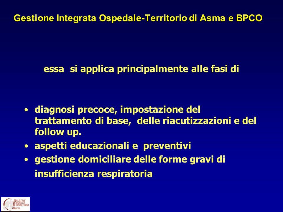 Gestione Integrata Ospedale-Territorio di Asma e BPCO essa si applica principalmente alle fasi di diagnosi precoce, impostazione del trattamento di ba