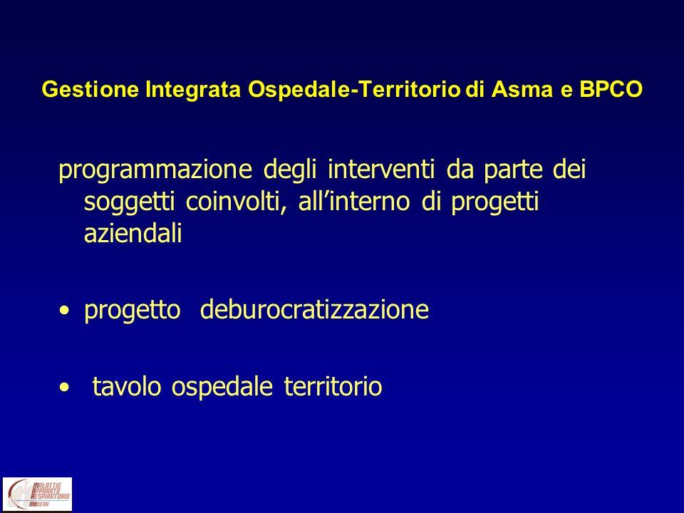 Gestione Integrata Ospedale-Territorio di Asma e BPCO programmazione degli interventi da parte dei soggetti coinvolti, allinterno di progetti aziendal