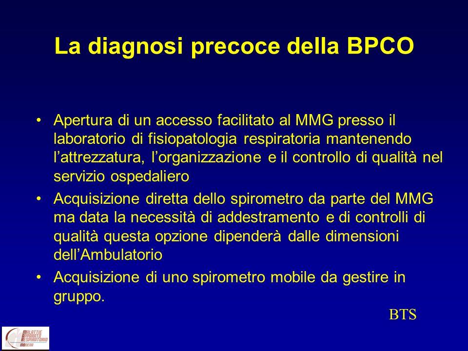La diagnosi precoce della BPCO Apertura di un accesso facilitato al MMG presso il laboratorio di fisiopatologia respiratoria mantenendo lattrezzatura,