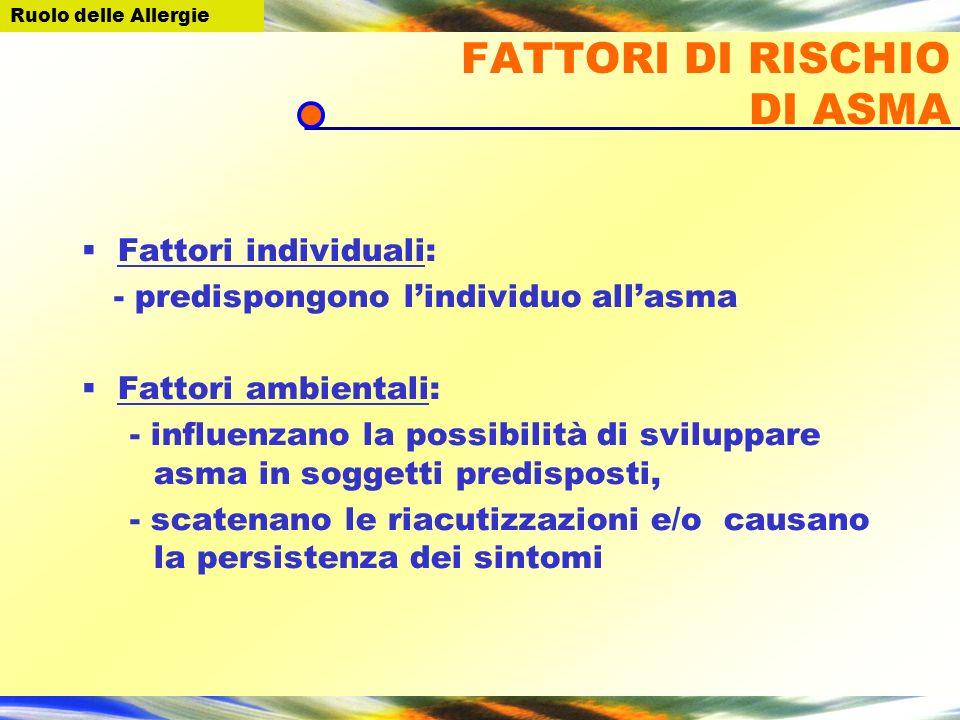FATTORI DI RISCHIO DI ASMA Fattori individuali: - predispongono lindividuo allasma Fattori ambientali: - influenzano la possibilità di sviluppare asma
