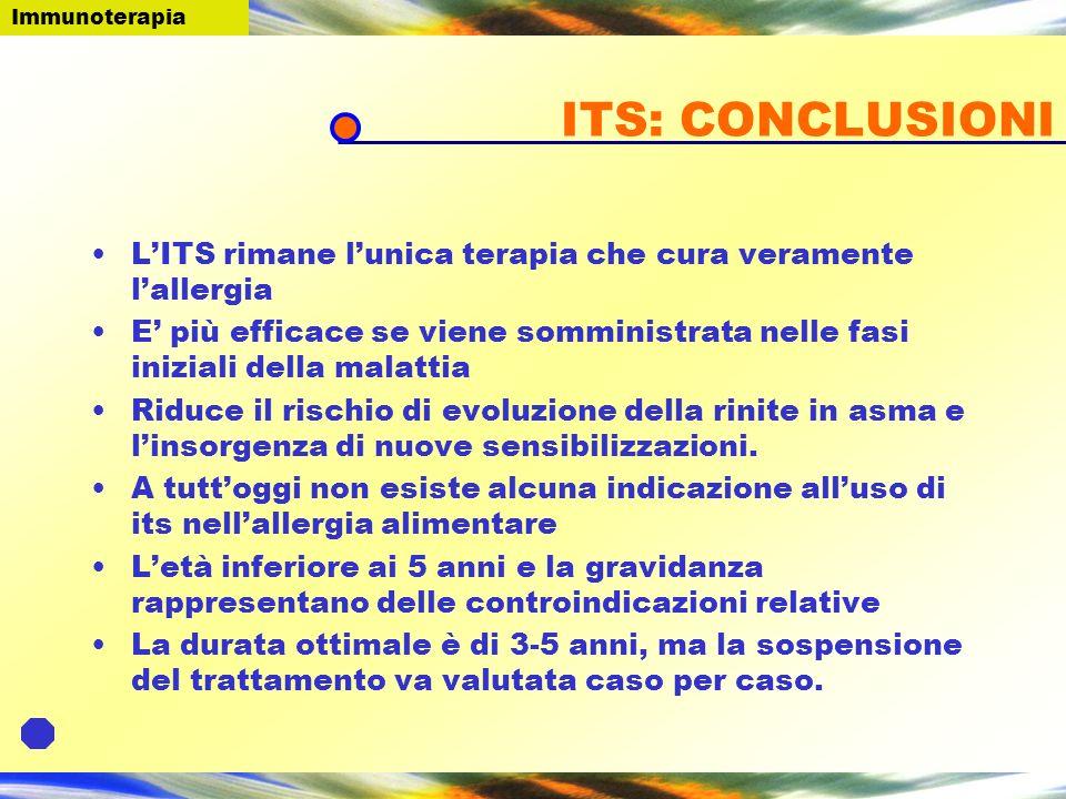 ITS: CONCLUSIONI LITS rimane lunica terapia che cura veramente lallergia E più efficace se viene somministrata nelle fasi iniziali della malattia Ridu