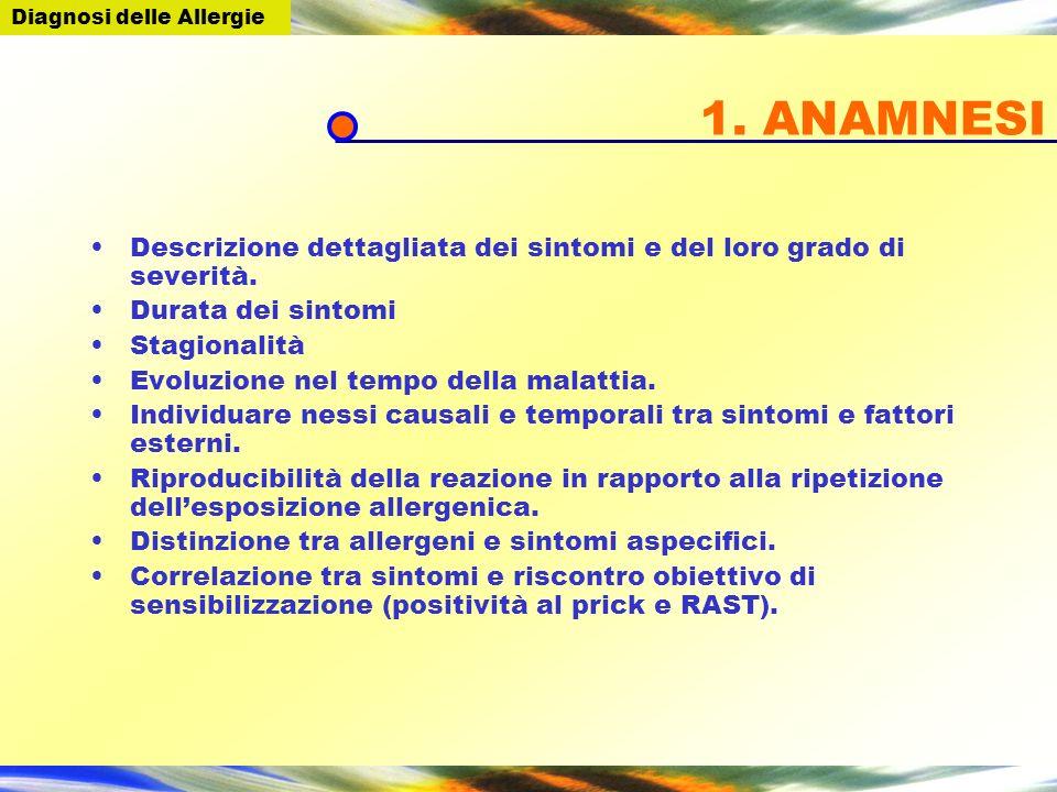 1. ANAMNESI Descrizione dettagliata dei sintomi e del loro grado di severità. Durata dei sintomi Stagionalità Evoluzione nel tempo della malattia. Ind