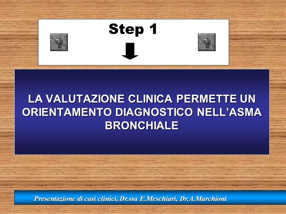 LA VALUTAZIONE CLINICA PERMETTE UN ORIENTAMENTO DIAGNOSTICO NELLASMA BRONCHIALE Presentazione di casi clinici, Dr.ssa E.Meschiari, Dr.A.Marchioni Step