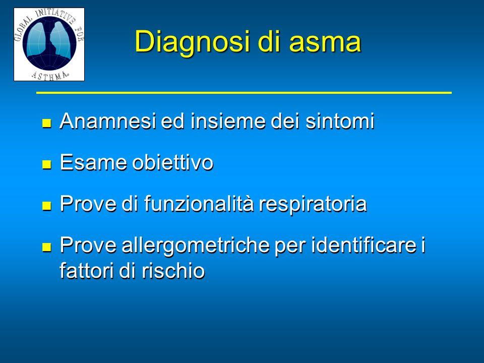 Diagnosi di asma Anamnesi ed insieme dei sintomi Esame obiettivo Prove di funzionalità respiratoria Prove allergometriche per identificare i fattori d