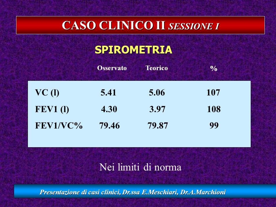 CASO CLINICO II SESSIONE I Presentazione di casi clinici, Dr.ssa E.Meschiari, Dr.A.Marchioni VC (l) 5.41 5.06 107 FEV1 (l) 4.30 3.97 108 FEV1/VC% 79.4