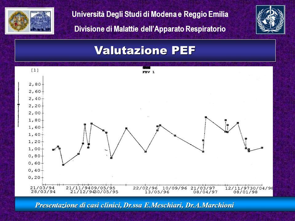 Valutazione PEF Università Degli Studi di Modena e Reggio Emilia Divisione di Malattie dellApparato Respiratorio Presentazione di casi clinici, Dr.ssa