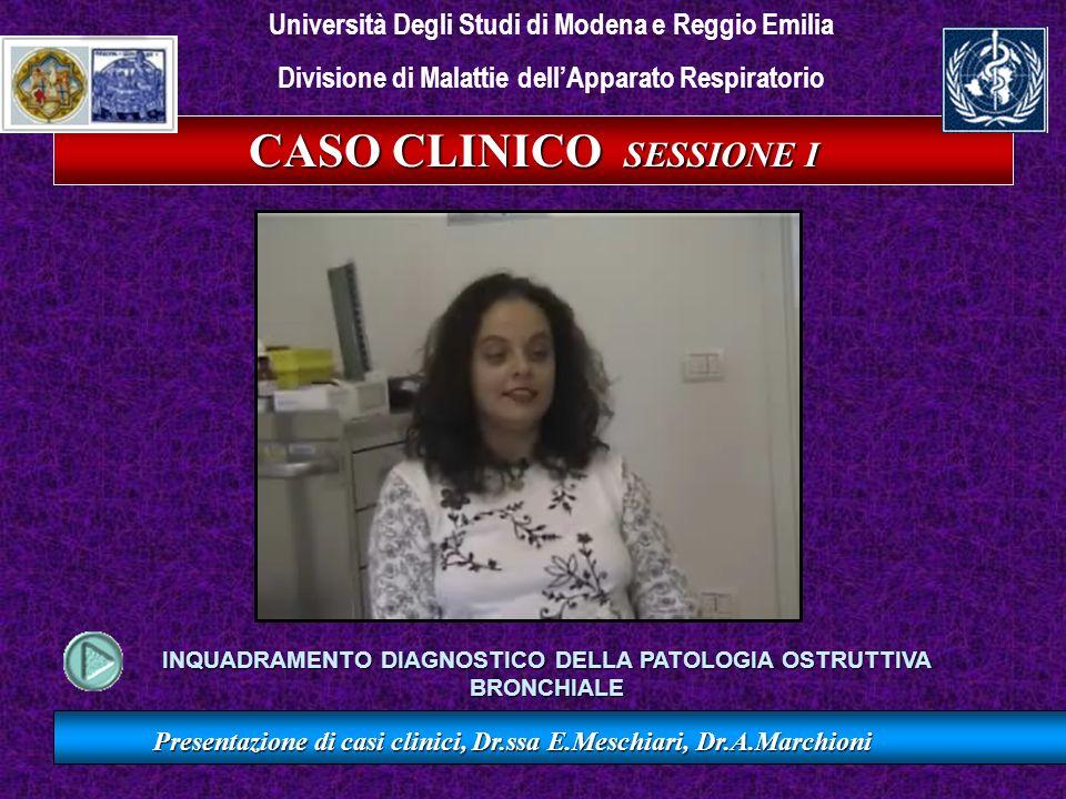 CASO CLINICO II SESSIONE II Presentazione di casi clinici, Dr.ssa E.Meschiari, Dr.A.Marchioni FVC (l) 4.79 2.06 43 FEV1 (l) 3.67 0.56 15 FEV1/VC% 77 27 TLC (l) 7.02 8.64 123 RV/TLC% 32 69 216 OsservatoTeorico % SPIROMETRIA Università Degli Studi di Modena e Reggio Emilia Divisione di Malattie dellApparato Respiratorio