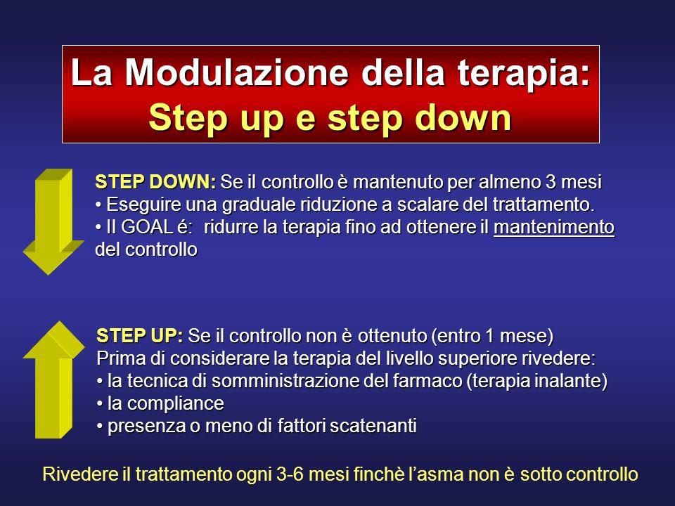 La Modulazione della terapia: Step up e step down STEP DOWN: Se il controllo è mantenuto per almeno 3 mesi Eseguire una graduale riduzione a scalare d
