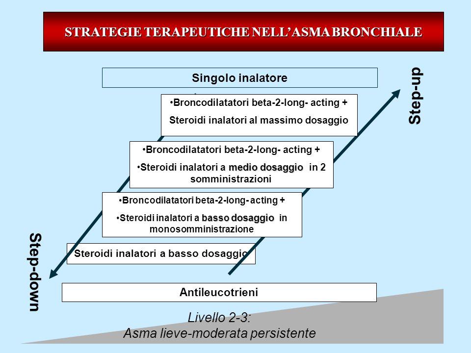 Steroidi inalatori a basso dosaggio Livello 2-3: Asma lieve-moderata persistente Step-up Step-down Broncodilatatori beta-2-long- acting + basso dosagg