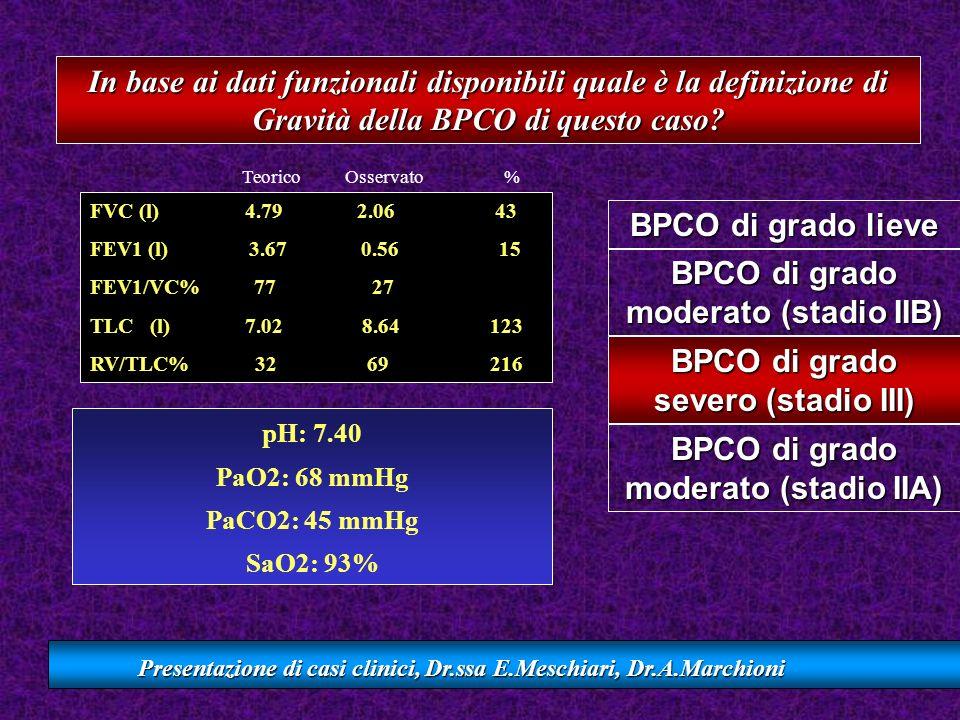 In base ai dati funzionali disponibili quale è la definizione di Gravità della BPCO di questo caso? Presentazione di casi clinici, Dr.ssa E.Meschiari,