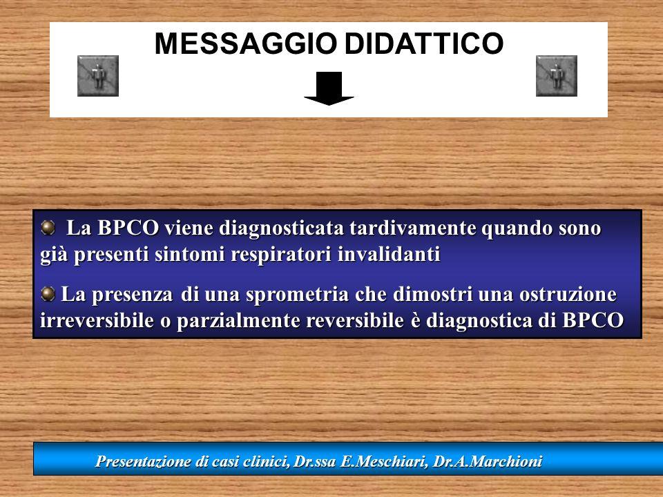 Presentazione di casi clinici, Dr.ssa E.Meschiari, Dr.A.Marchioni La BPCO viene diagnosticata tardivamente quando sono già presenti sintomi respirator