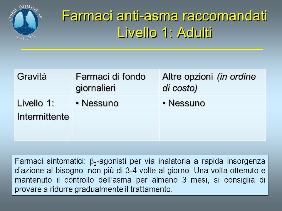 Farmaci anti-asma raccomandati Livello 1: Adulti Gravità Farmaci di fondo giornalieri Altre opzioni (in ordine di costo) Livello 1: Intermittente Ness