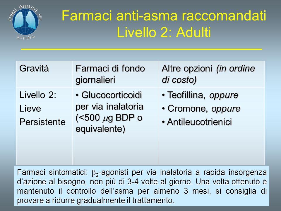 Farmaci anti-asma raccomandati Livello 2: Adulti Gravità Farmaci di fondo giornalieri Altre opzioni (in ordine di costo) Livello 2: Lieve Persistente