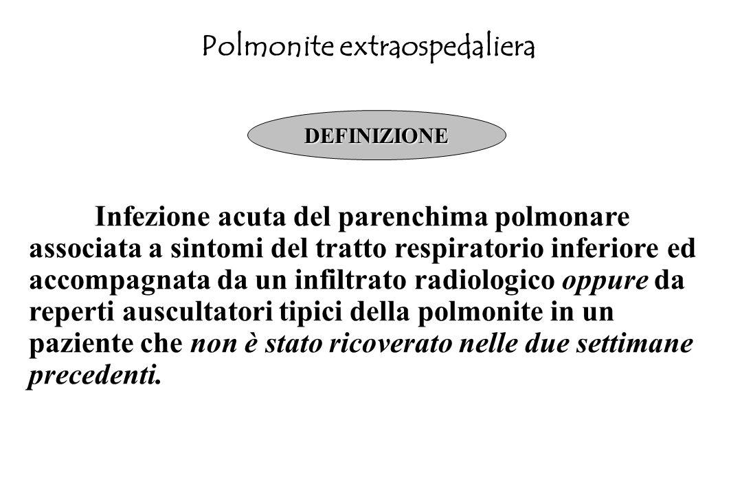 POLMONITI Polmonite extraospedaliera o acquisita in comunità (CAP) Polmonite nosocomiale Polmonite nel paziente immunocompromesso