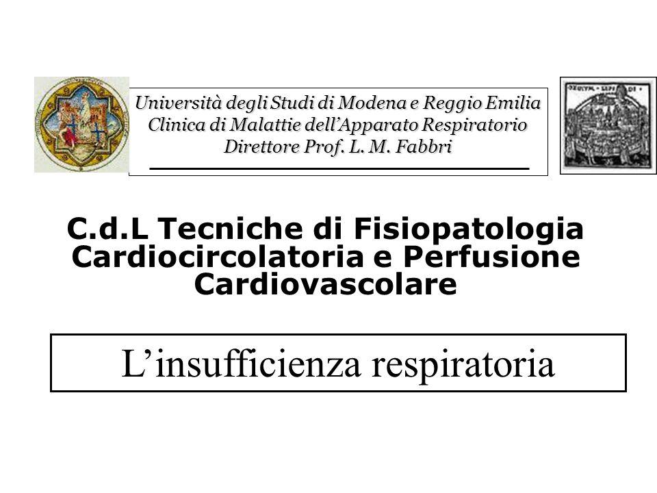 Università degli Studi di Modena e Reggio Emilia Clinica di Malattie dellApparato Respiratorio Direttore Prof. L. M. Fabbri Linsufficienza respiratori