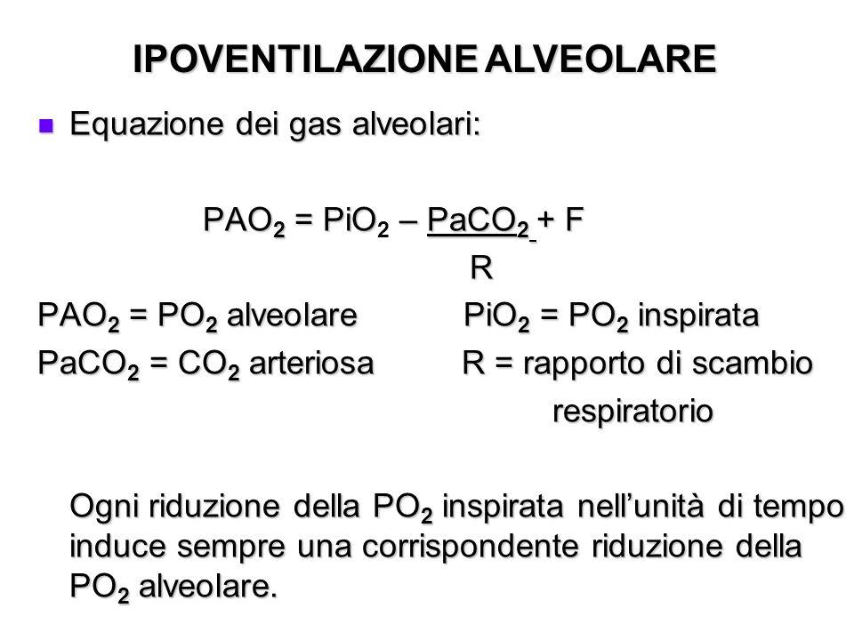 Equazione dei gas alveolari: Equazione dei gas alveolari: PAO 2 = PiO – PaCO 2 + F PAO 2 = PiO 2 – PaCO 2 + F R PAO 2 = PO 2 alveolare PiO 2 = PO 2 in