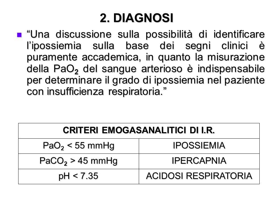 2. DIAGNOSI Una discussione sulla possibilità di identificare lipossiemia sulla base dei segni clinici è puramente accademica, in quanto la misurazion