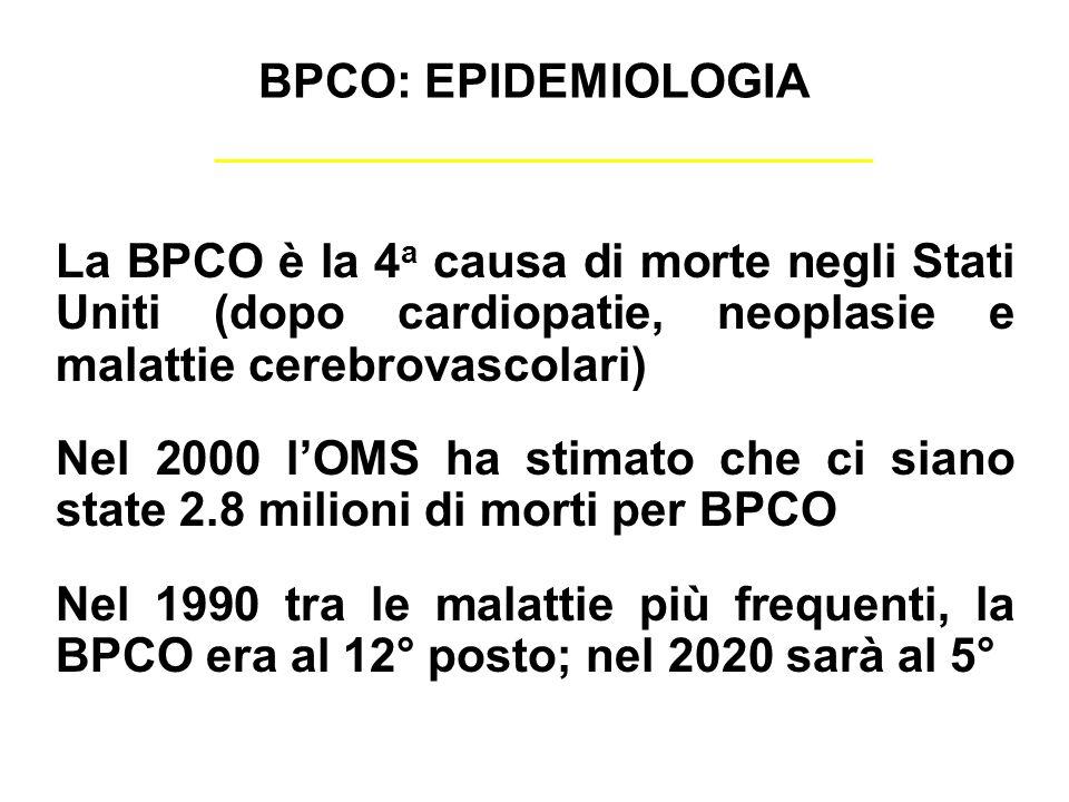 BPCO: EPIDEMIOLOGIA La BPCO è la 4 a causa di morte negli Stati Uniti (dopo cardiopatie, neoplasie e malattie cerebrovascolari) Nel 2000 lOMS ha stimato che ci siano state 2.8 milioni di morti per BPCO Nel 1990 tra le malattie più frequenti, la BPCO era al 12° posto; nel 2020 sarà al 5°