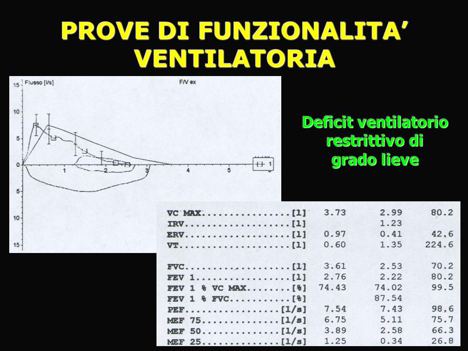 Deficit ventilatorio restrittivo di grado lieve PROVE DI FUNZIONALITA VENTILATORIA