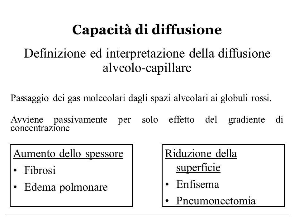 Capacità di diffusione Definizione ed interpretazione della diffusione alveolo-capillare Passaggio dei gas molecolari dagli spazi alveolari ai globuli