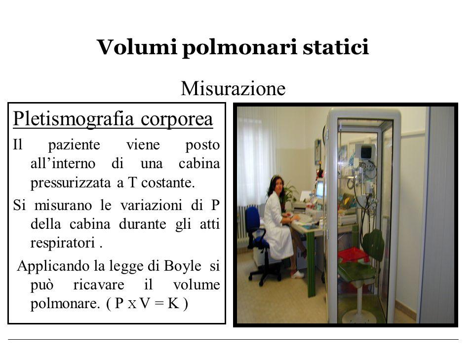 Volumi polmonari statici Misurazione Diluizione dell elio Si collega il paziente, allo spirometro al termine di una espirazione lenta (volume polmonare = CFR).