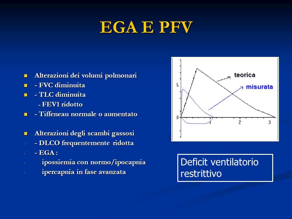 Alterazioni dei volumi polmonari Alterazioni dei volumi polmonari - FVC diminuita - FVC diminuita - TLC diminuita - TLC diminuita - FEV1 ridotto - Tiffeneau normale o aumentato - Tiffeneau normale o aumentato Alterazioni degli scambi gassosi Alterazioni degli scambi gassosi - - DLCO frequentemente ridotta - - EGA : - ipossiemia con normo/ipocapnia - ipercapnia in fase avanzata Deficit ventilatorio restrittivo teorica misurata EGA E PFV