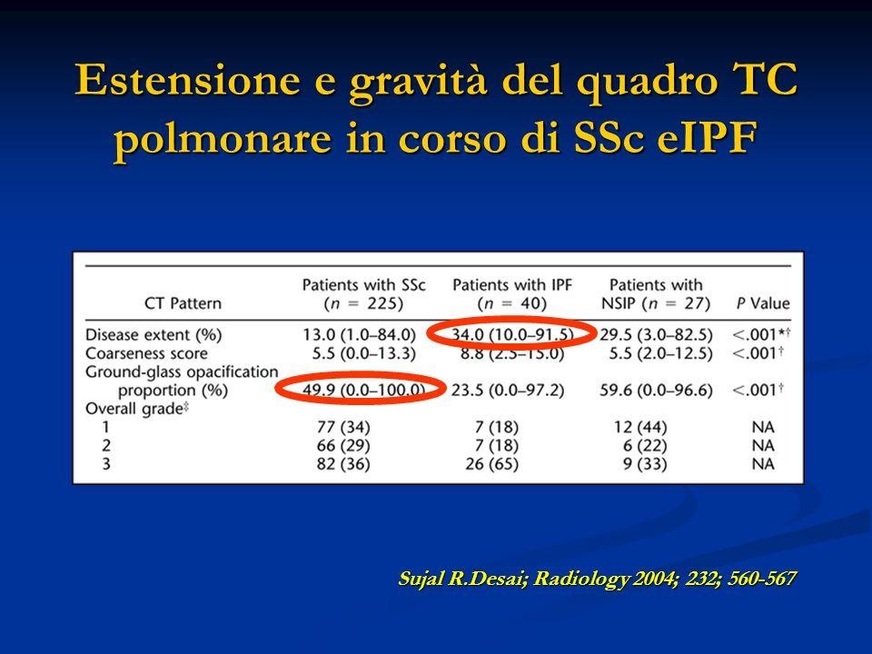 Estensione e gravità del quadro TC polmonare in corso di SSc eIPF Sujal R.Desai; Radiology 2004; 232; 560-567
