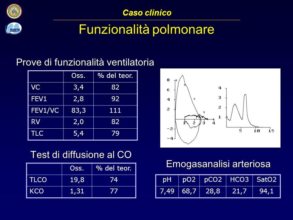 Prove di funzionalità ventilatoria Prove di funzionalità ventilatoria Caso clinico Funzionalità polmonare Oss.% del teor.