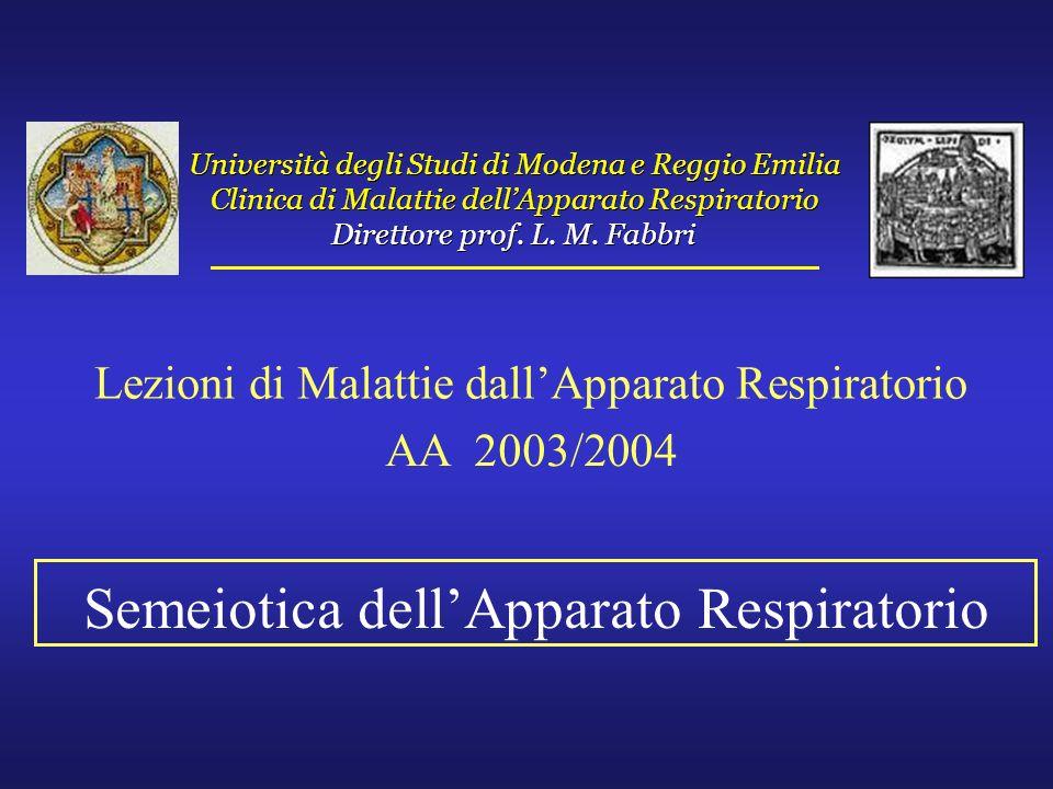 Università degli Studi di Modena e Reggio Emilia Clinica di Malattie dellApparato Respiratorio Direttore prof. L. M. Fabbri Lezioni di Malattie dallAp