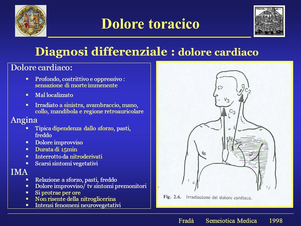 Dolore toracico Diagnosi differenziale : dolore cardiaco Fradà Semeiotica Medica 1998 Dolore cardiaco: Profondo, costrittivo e oppressivo : sensazione