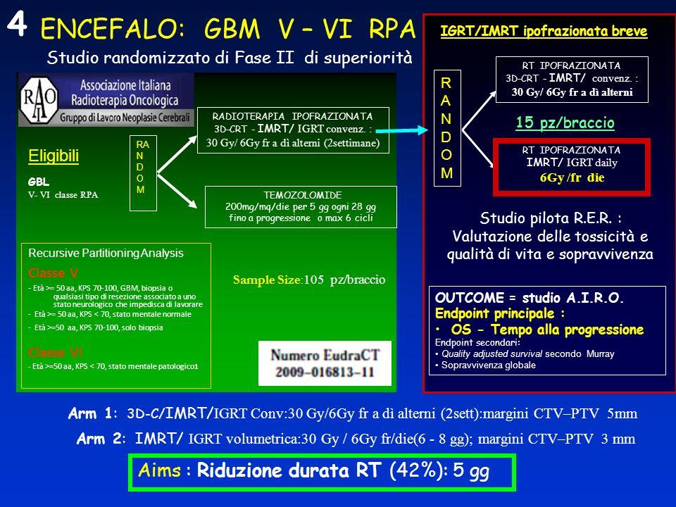 ENCEFALO: GBM V – VI RPA Studio randomizzato di Fase II di superiorità RANDOMRANDOM RADIOTERAPIA IPOFRAZIONATA 3D-CRT - IMRT/ IGRT convenz. : 30 Gy/ 6