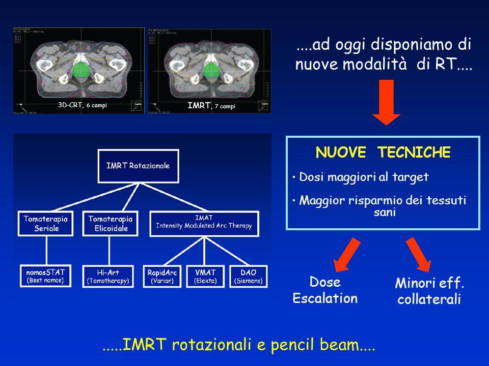 NUOVE TECNICHE Dosi maggiori al target Maggior risparmio dei tessuti sani IMRT, 7 campi 3D-CRT, 6 campi....ad oggi disponiamo di nuove modalità di RT.