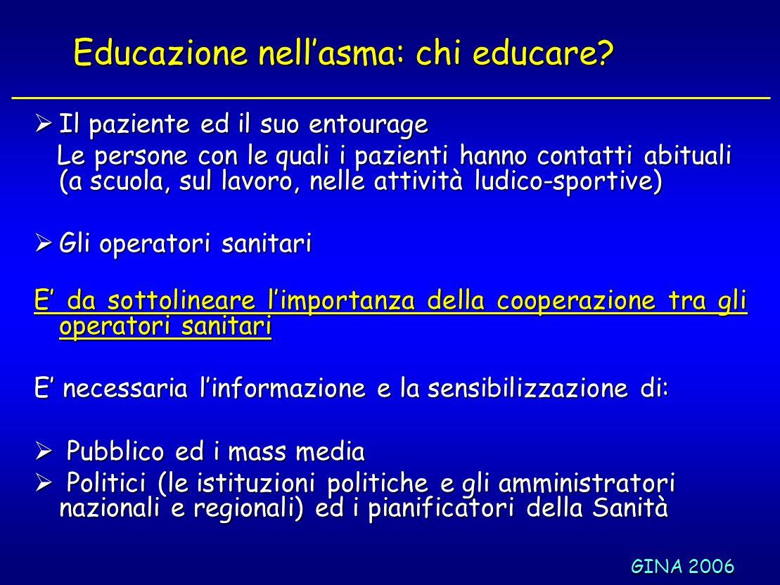 GINA 2006 Educazione nellasma: chi educare? Il paziente ed il suo entourage Il paziente ed il suo entourage Le persone con le quali i pazienti hanno c