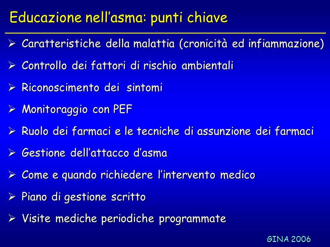 GINA 2006 Educazione nellasma: punti chiave Caratteristiche della malattia (cronicità ed infiammazione) Caratteristiche della malattia (cronicità ed i