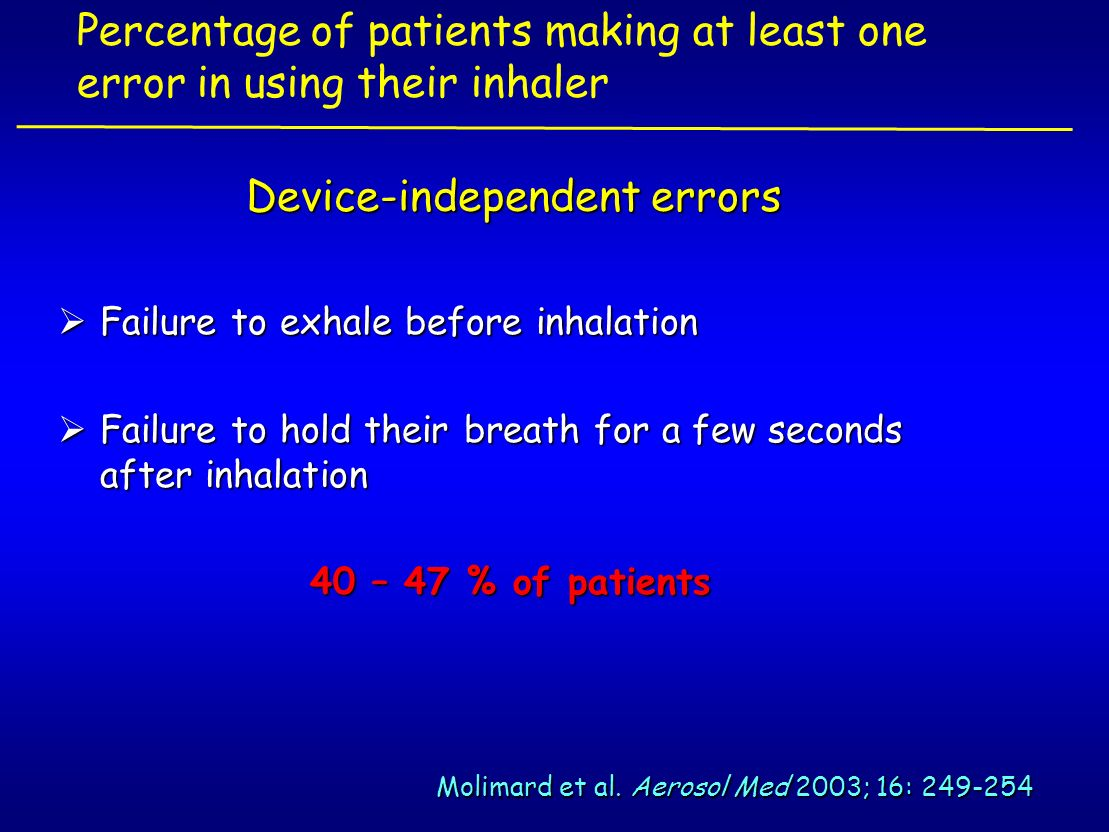 Molimard et al. Aerosol Med 2003; 16: 249-254 Percentage of patients making at least one error in using their inhaler Failure to exhale before inhalat