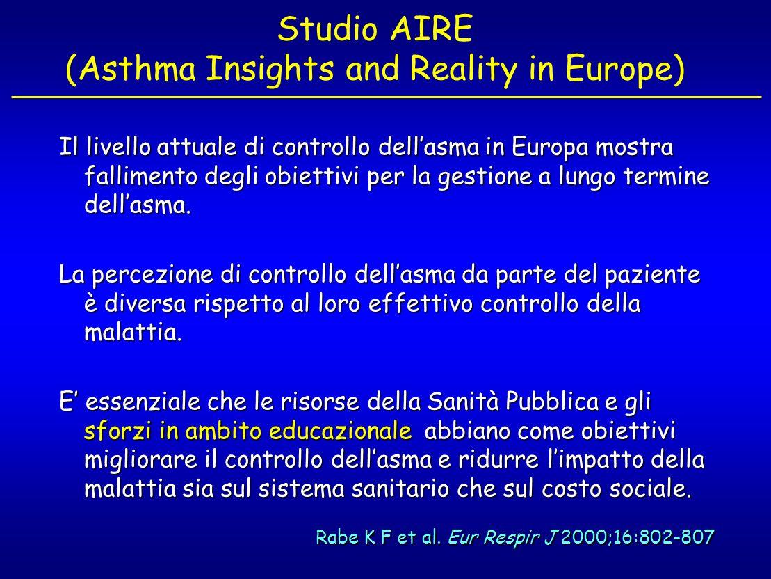 Studio AIRE (Asthma Insights and Reality in Europe) Il livello attuale di controllo dellasma in Europa mostra fallimento degli obiettivi per la gestio