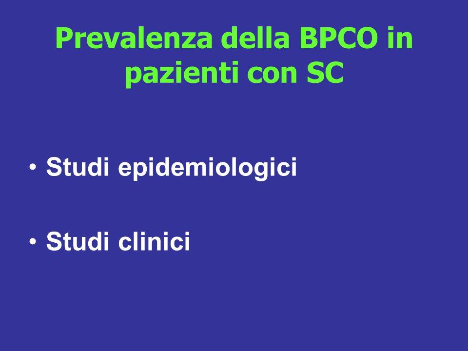 Prevalenza della BPCO in pazienti con SC Studi epidemiologici Studi clinici