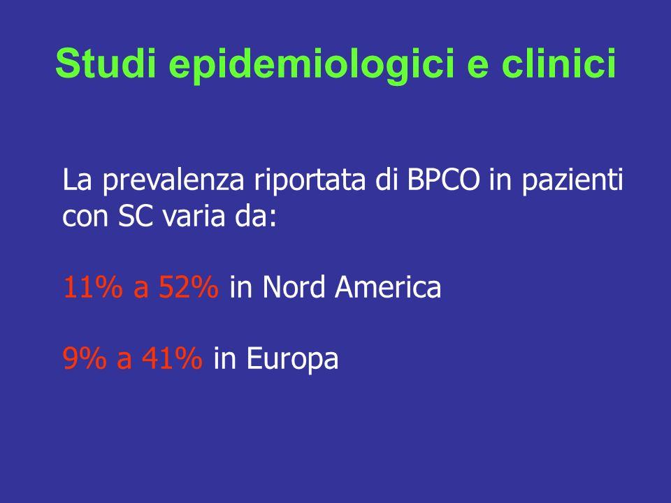 Studi epidemiologici e clinici La prevalenza riportata di BPCO in pazienti con SC varia da: 11% a 52% in Nord America 9% a 41% in Europa