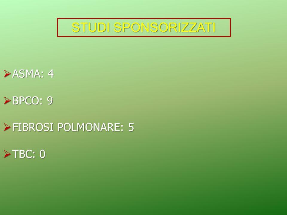 STUDI SPONSORIZZATI ASMA: 4 ASMA: 4 BPCO: 9 BPCO: 9 FIBROSI POLMONARE: 5 FIBROSI POLMONARE: 5 TBC: 0 TBC: 0
