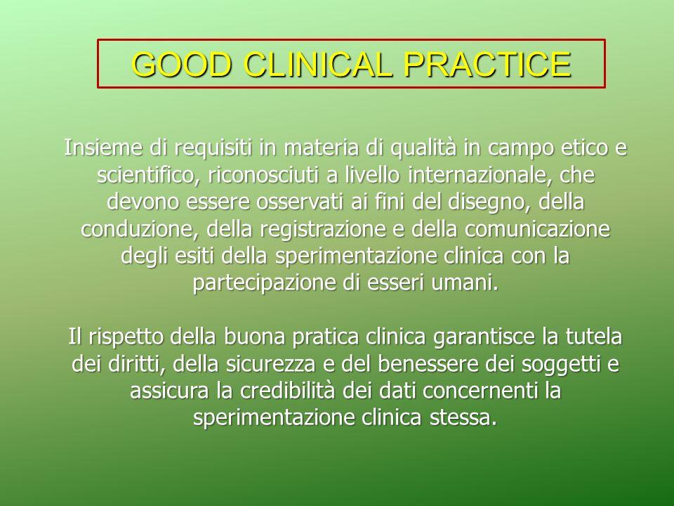 Insieme di requisiti in materia di qualità in campo etico e scientifico, riconosciuti a livello internazionale, che devono essere osservati ai fini de