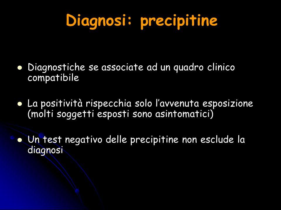 Diagnosi: precipitine Diagnostiche se associate ad un quadro clinico compatibile La positività rispecchia solo lavvenuta esposizione (molti soggetti e