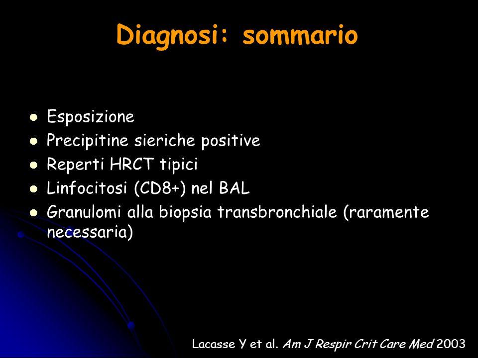 Diagnosi: sommario Esposizione Precipitine sieriche positive Reperti HRCT tipici Linfocitosi (CD8+) nel BAL Granulomi alla biopsia transbronchiale (ra