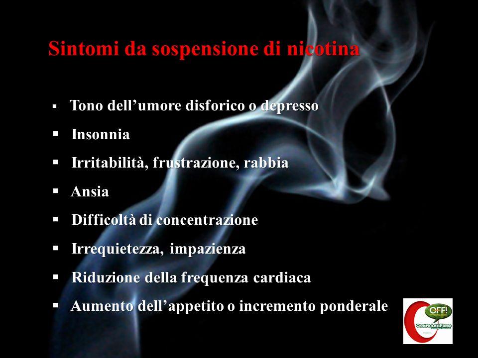 Sintomi da sospensione di nicotina Tono dellumore disforico o depresso Insonnia Insonnia Irritabilità, frustrazione, rabbia Irritabilità, frustrazione