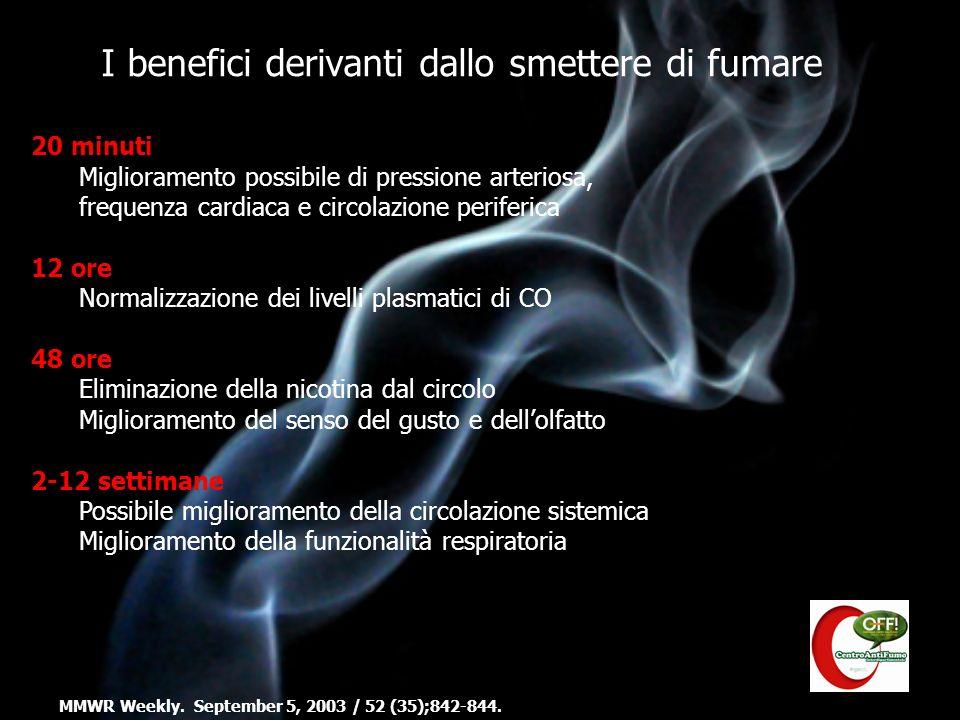 I benefici derivanti dallo smettere di fumare MMWR Weekly.