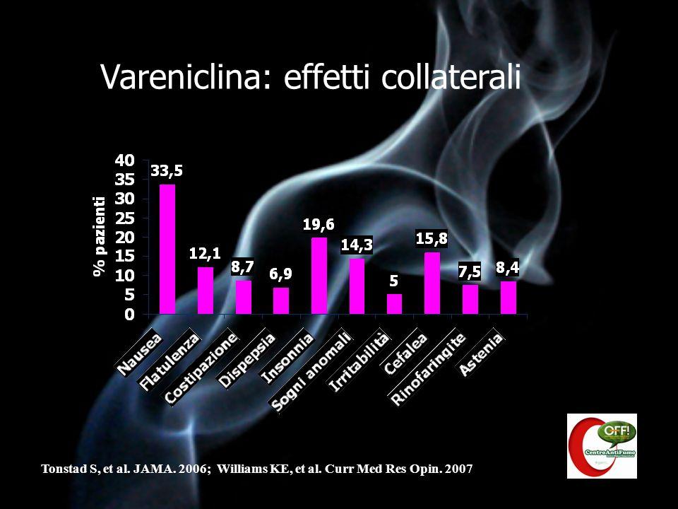 Efficacia della Vareniclina nei Pazienti cardiovascolari In pazienti CVD, VARENICLINA è efficace per smettere di fumare a 12 e 52 settimane