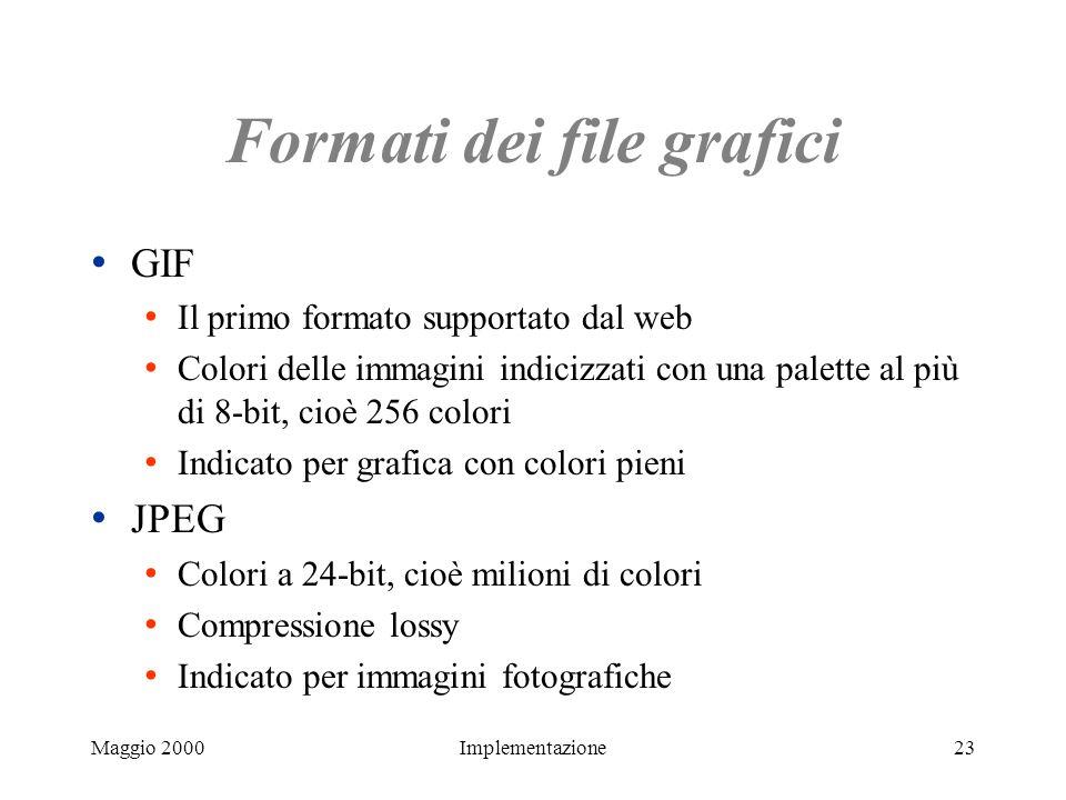 Maggio 2000Implementazione23 Formati dei file grafici GIF Il primo formato supportato dal web Colori delle immagini indicizzati con una palette al più