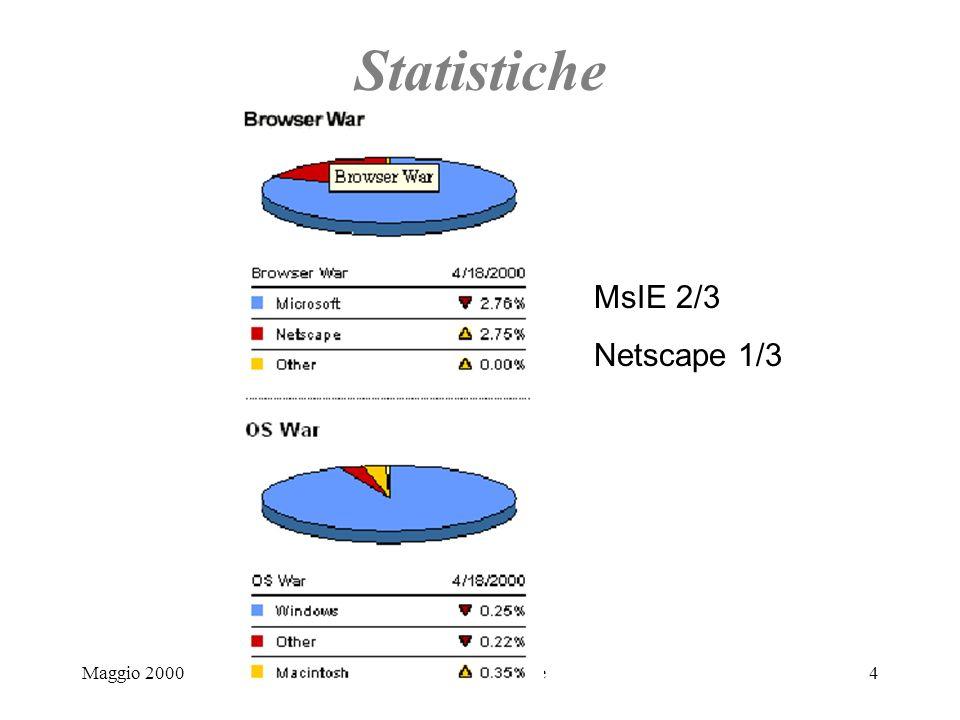 Maggio 2000Implementazione4 Statistiche MsIE 2/3 Netscape 1/3